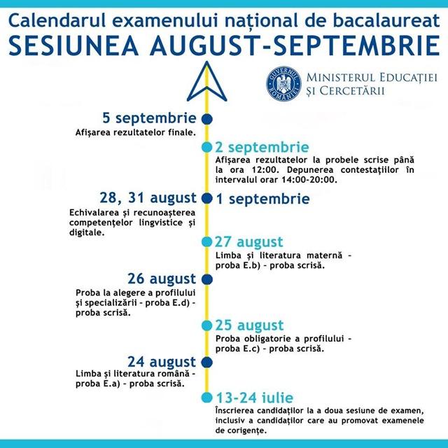 Afis - Calendarul Examenului National de Bacalaureat
